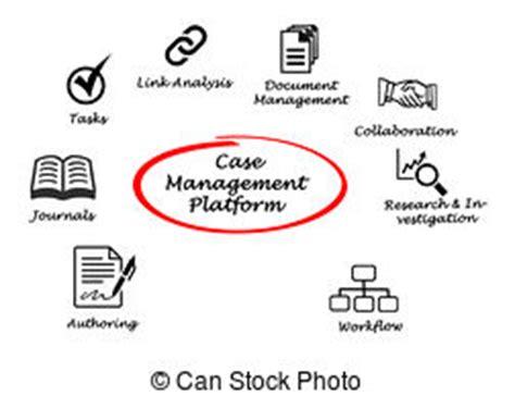 Case Study Analysis Swot Analysis Strategic Management